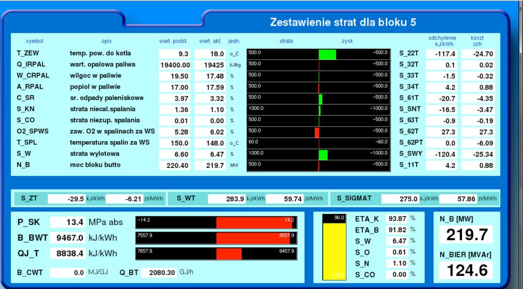 prezentacja wynikow_w_systemie_TKE