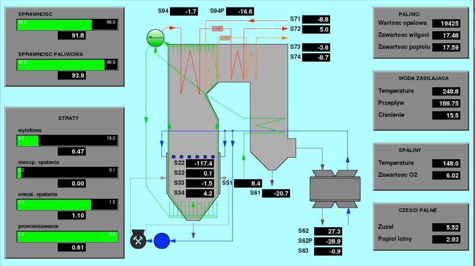 prezentacja wynikow_w_systemie_TKE_2