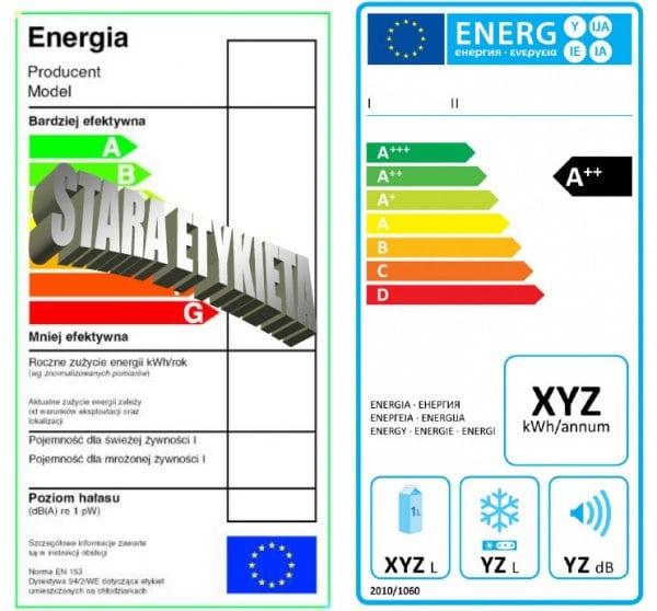 Etykieta zuzycie energii 2012